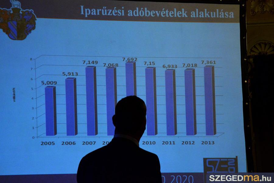 SZS20140130_botka_koltsegvetes_adozok_028